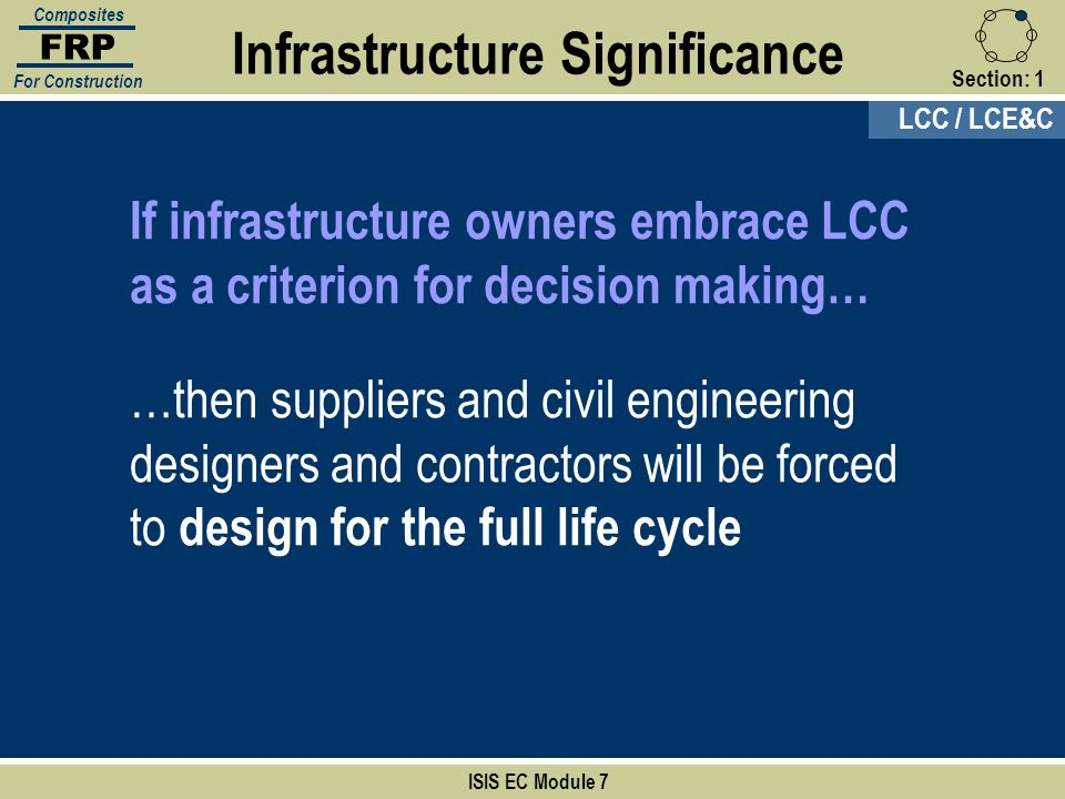 Infrastructure Significance