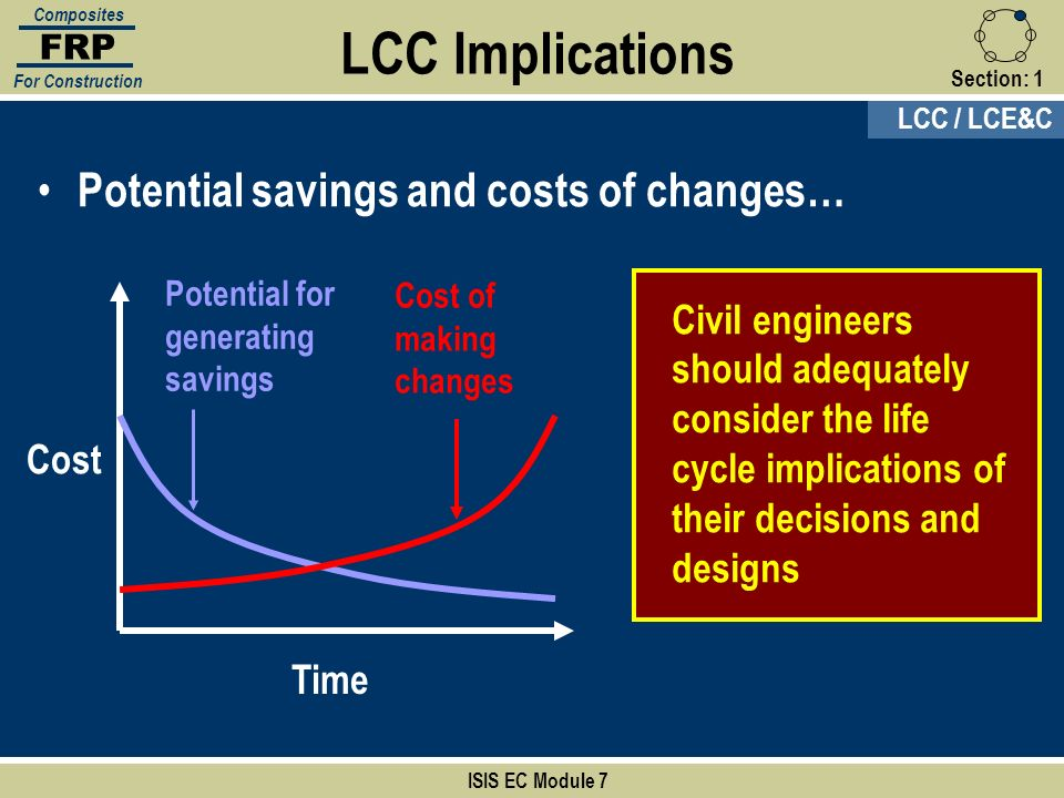 LCC Implications Potential savings and costs of changes…