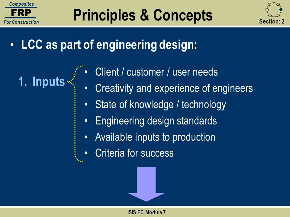 Principles & Concepts LCC as part of engineering design: Inputs