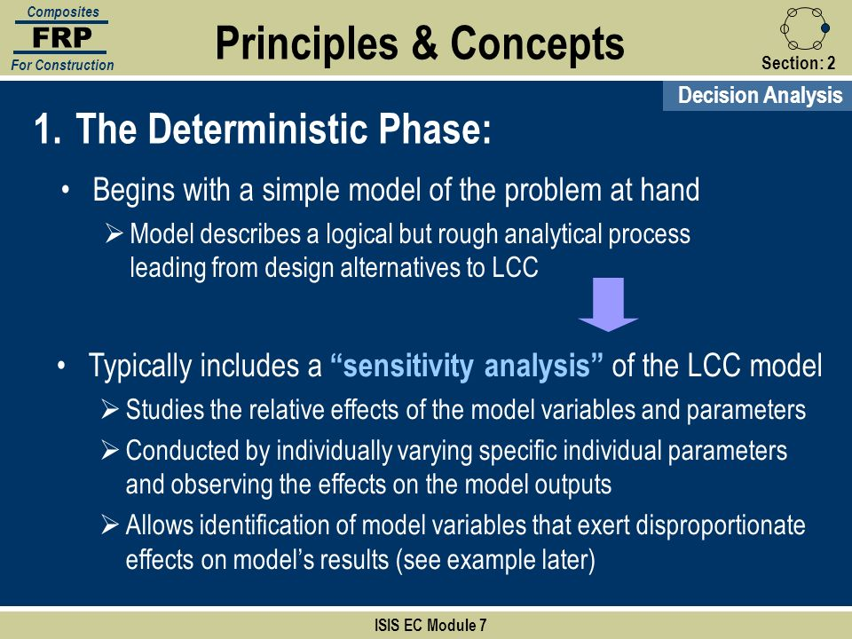 Principles & Concepts The Deterministic Phase: