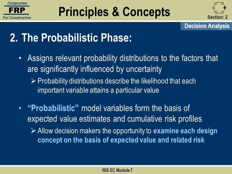 Principles & Concepts The Probabilistic Phase: