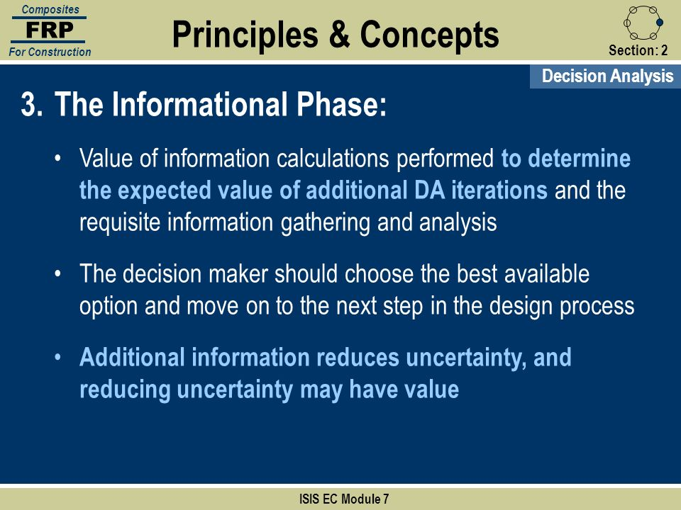 Principles & Concepts The Informational Phase: