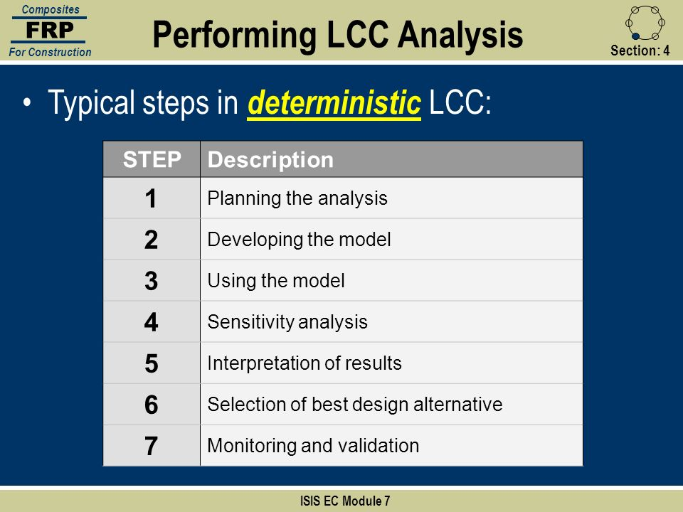 Performing LCC Analysis