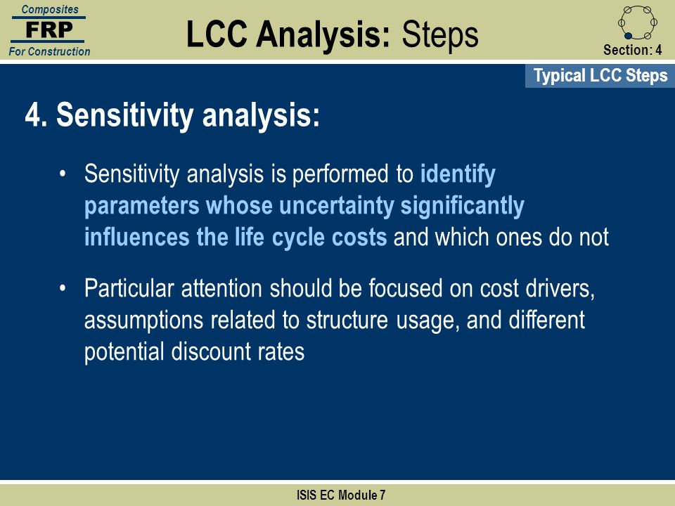 LCC Analysis: Steps 4. Sensitivity analysis: