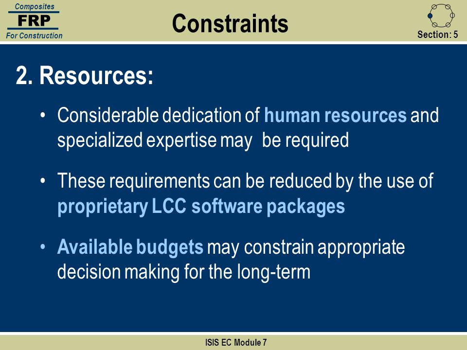 Constraints Resources: