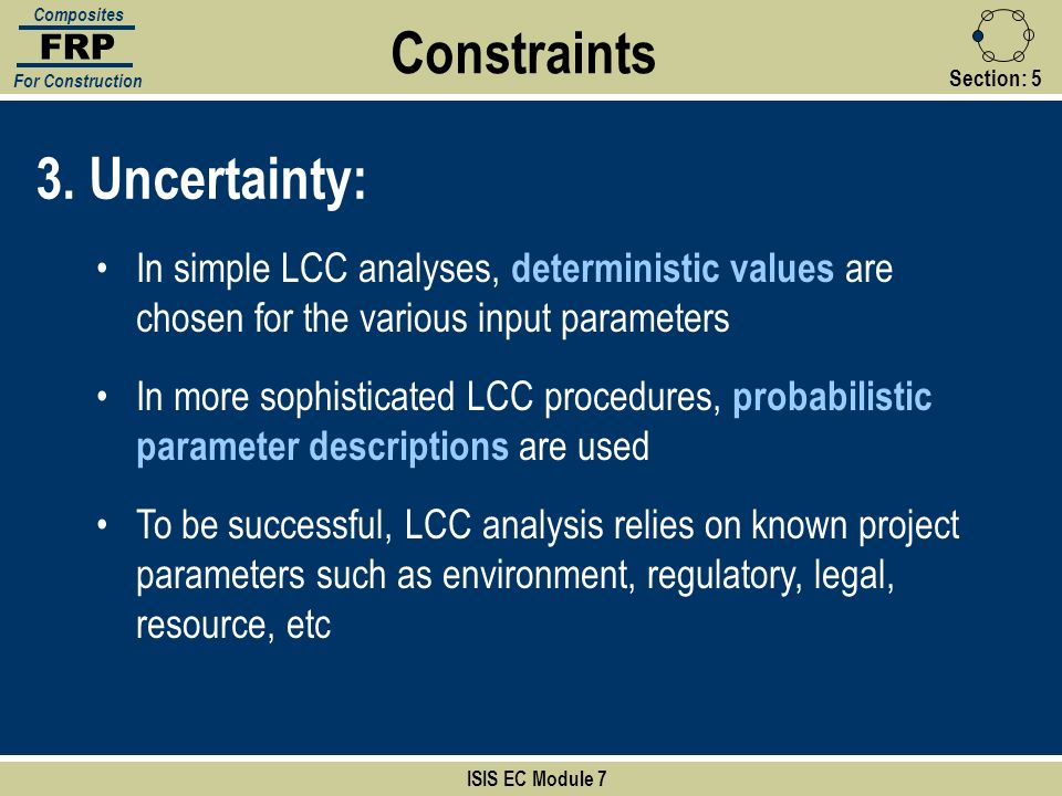 Constraints Uncertainty: