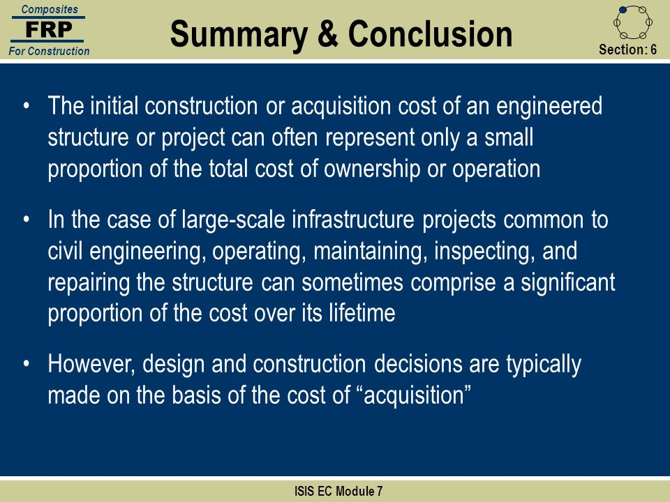 FRP Composites. For Construction. Summary & Conclusion. Section: 6.