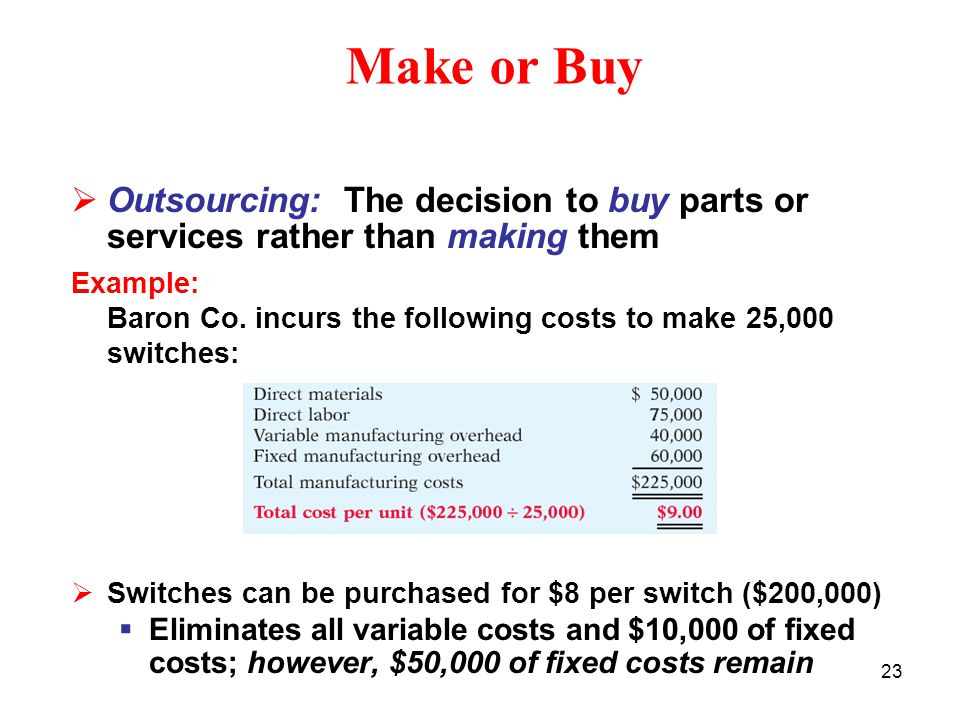 Make or Buy Outsourcing: The decision to buy parts or services rather than making them. Example: