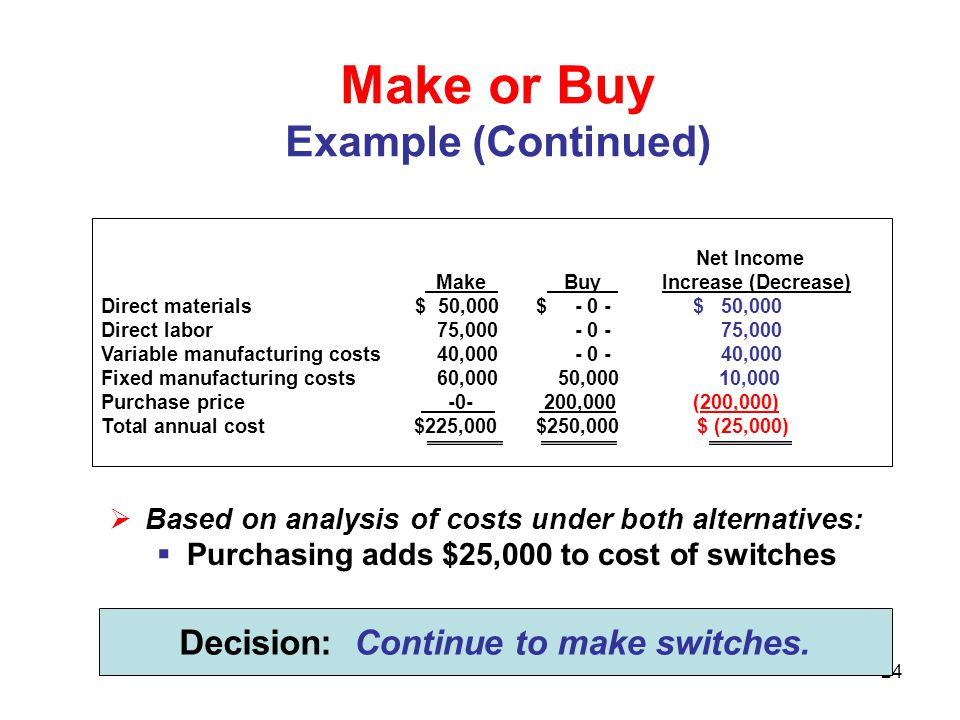Make or Buy Example (Continued)
