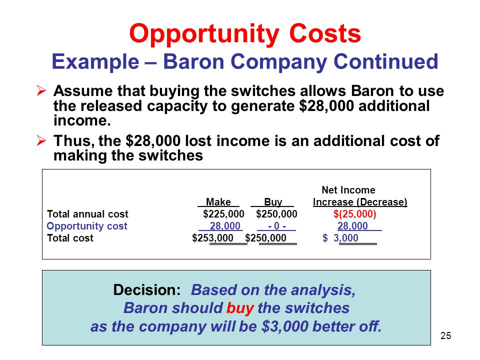 Opportunity Costs Example – Baron Company Continued