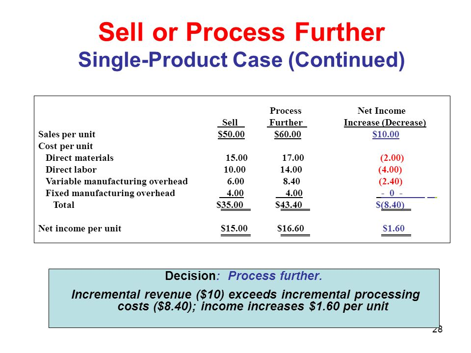 Sell or Process Further Single-Product Case (Continued)