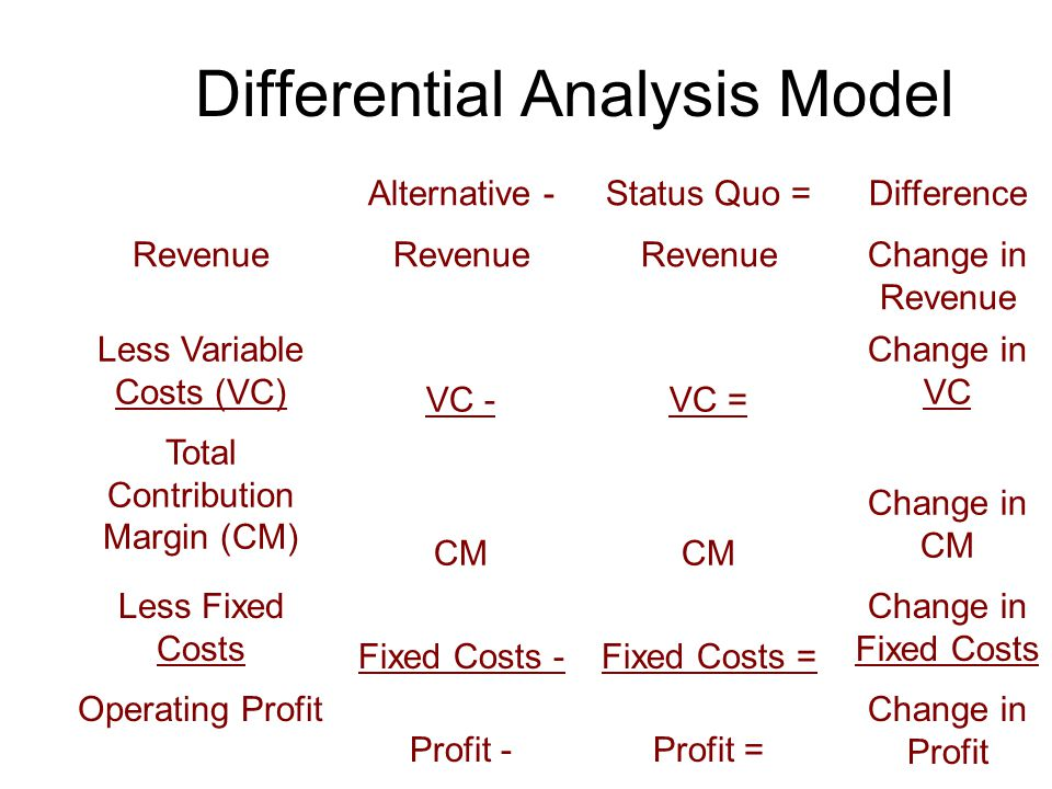 Differential Analysis Model