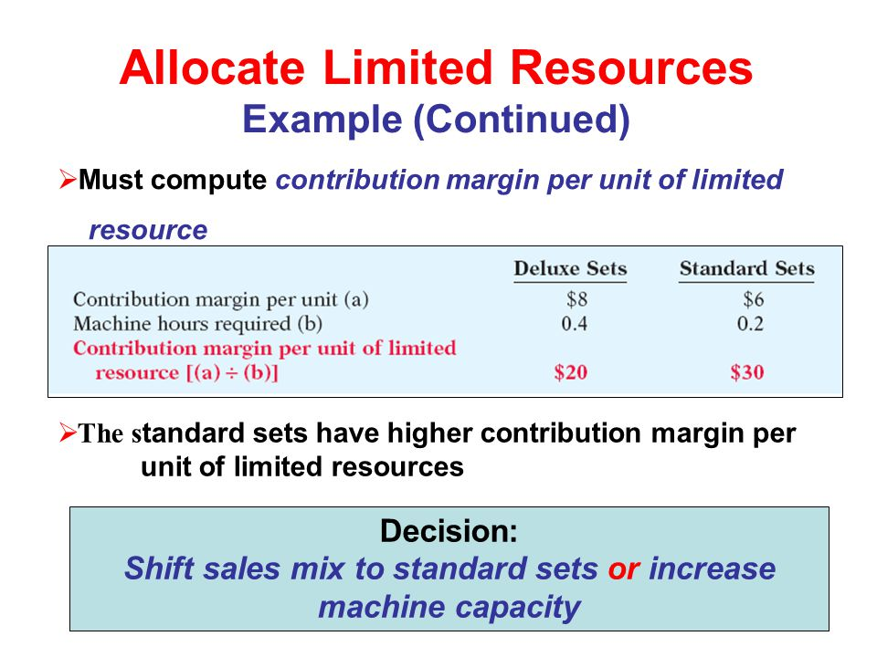 Allocate Limited Resources Example (Continued)