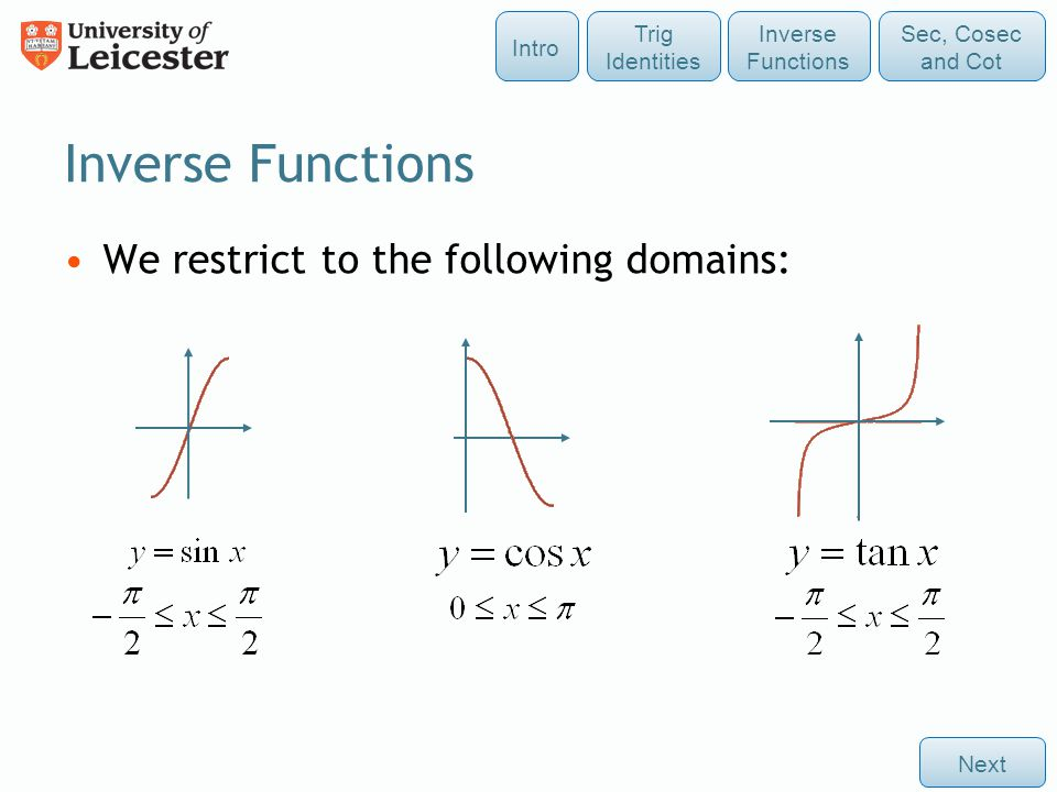 Inverse Functions We restrict to the following domains: Intro