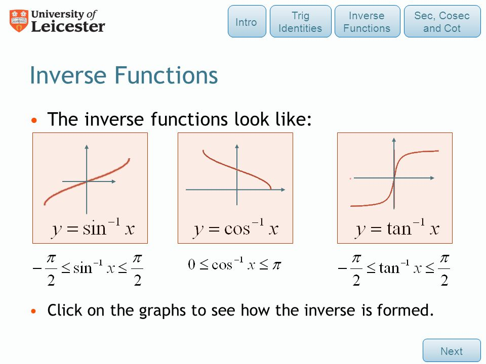 Inverse Functions The inverse functions look like: