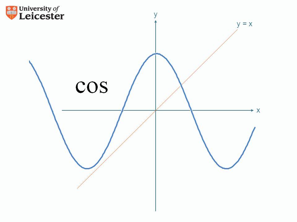 y y = x x