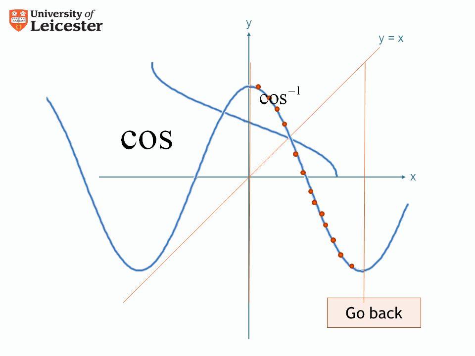 y y = x x Go back