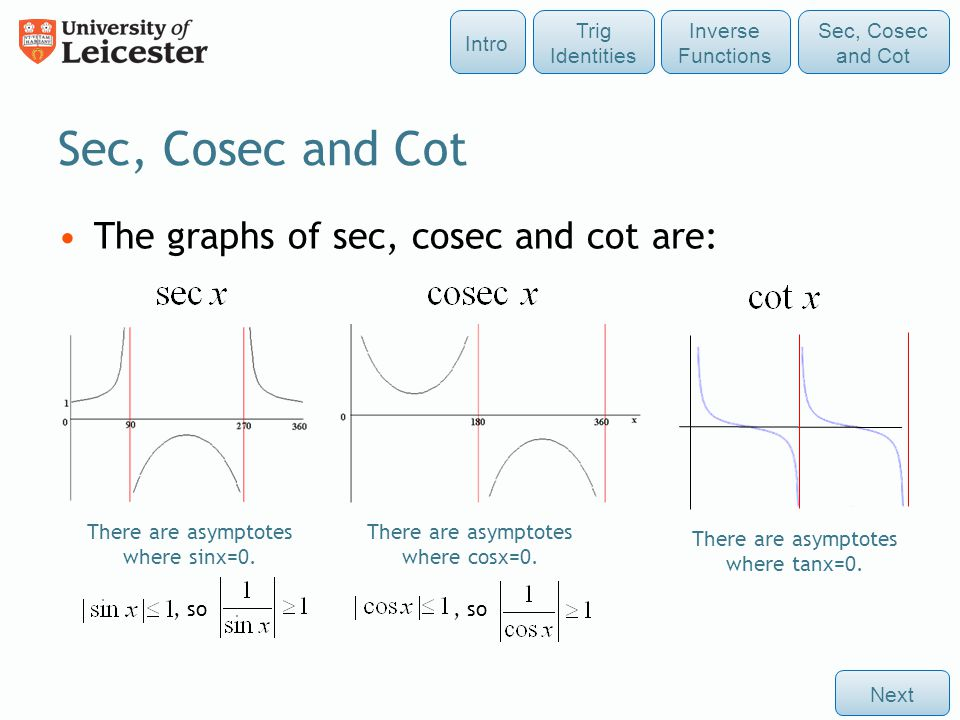 Sec, Cosec and Cot The graphs of sec, cosec and cot are: Intro