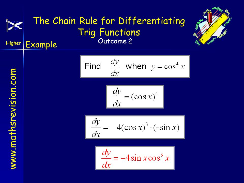 The Chain Rule for Differentiating Trig Functions