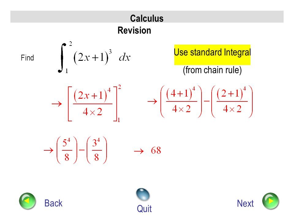 Calculus Revision Use standard Integral (from chain rule) Back Next
