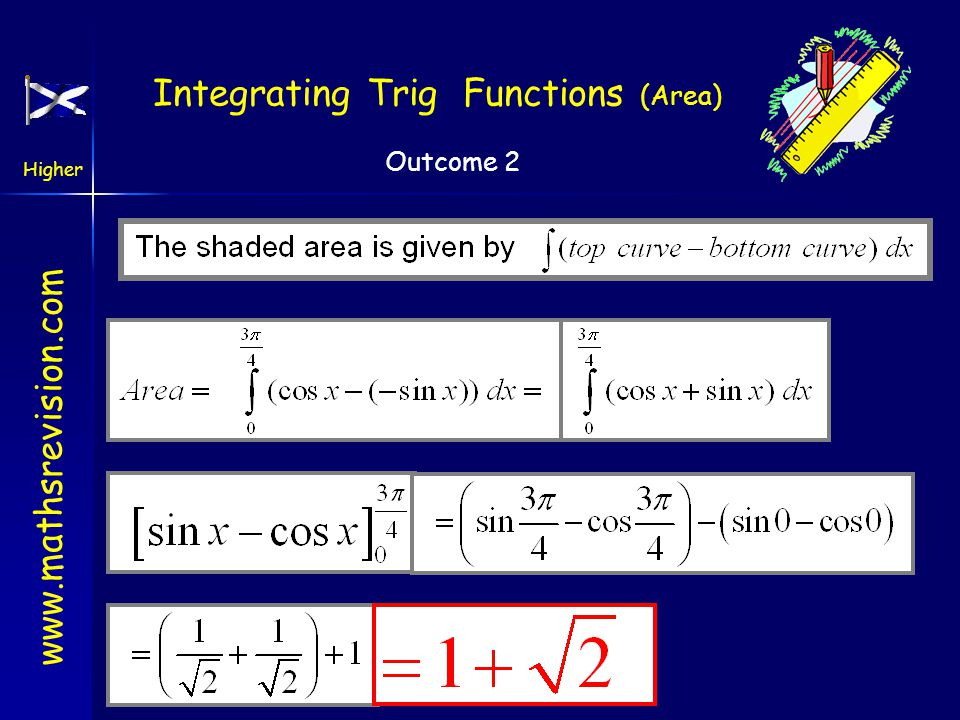 Integrating Trig Functions (Area)