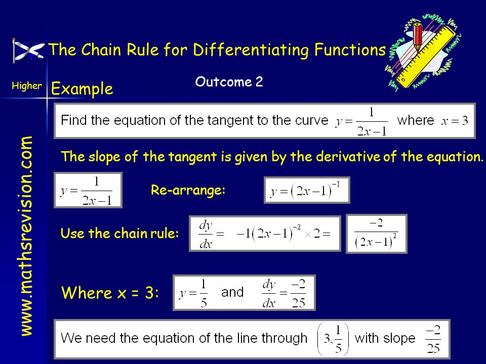 The Chain Rule for Differentiating Functions