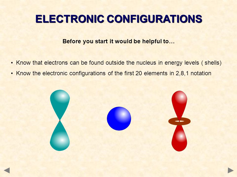 ELECTRONIC CONFIGURATIONS Before you start it would be helpful to…