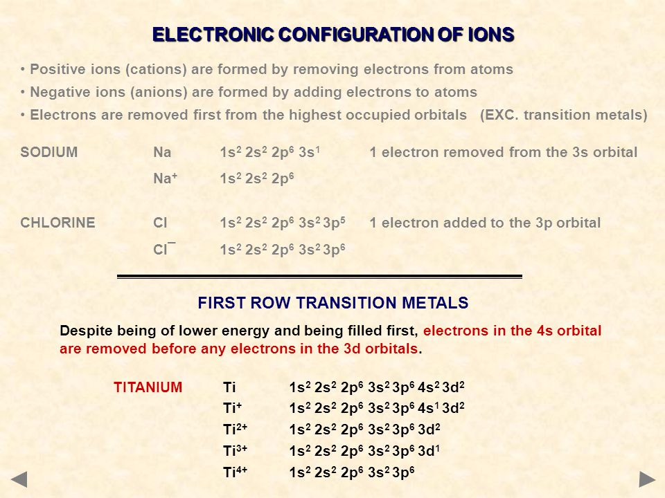 ELECTRONIC CONFIGURATION OF IONS FIRST ROW TRANSITION METALS