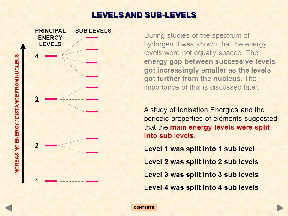 PRINCIPAL ENERGY LEVELS INCREASING ENERGY / DISTANCE FROM NUCLEUS