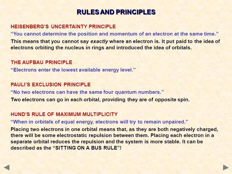 RULES AND PRINCIPLES HEISENBERG'S UNCERTAINTY PRINCIPLE