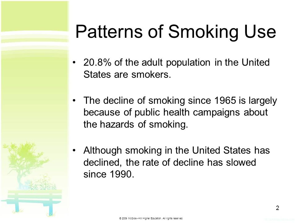 Patterns of Smoking Use