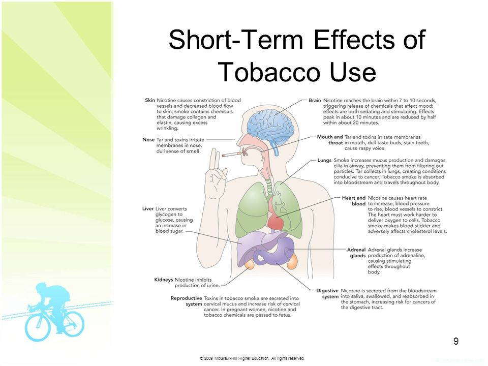 short essay effects of smoking Free essay: so why do students smoke and what effects smoking has on them there are many reasons behind the phenomenon of smoking among students to start.