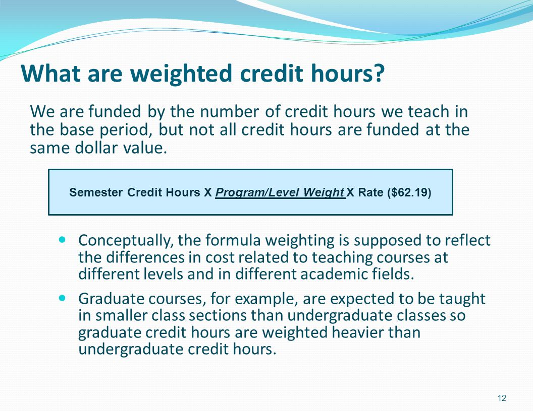 What are weighted credit hours