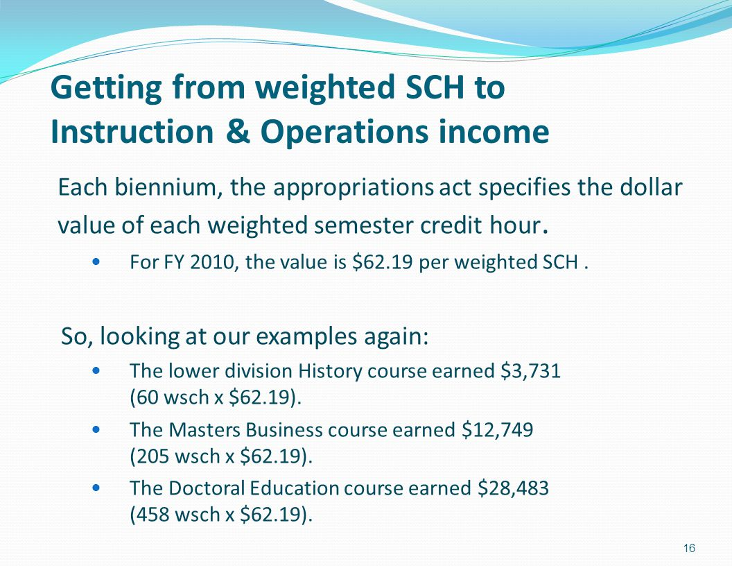 Getting from weighted SCH to Instruction & Operations income