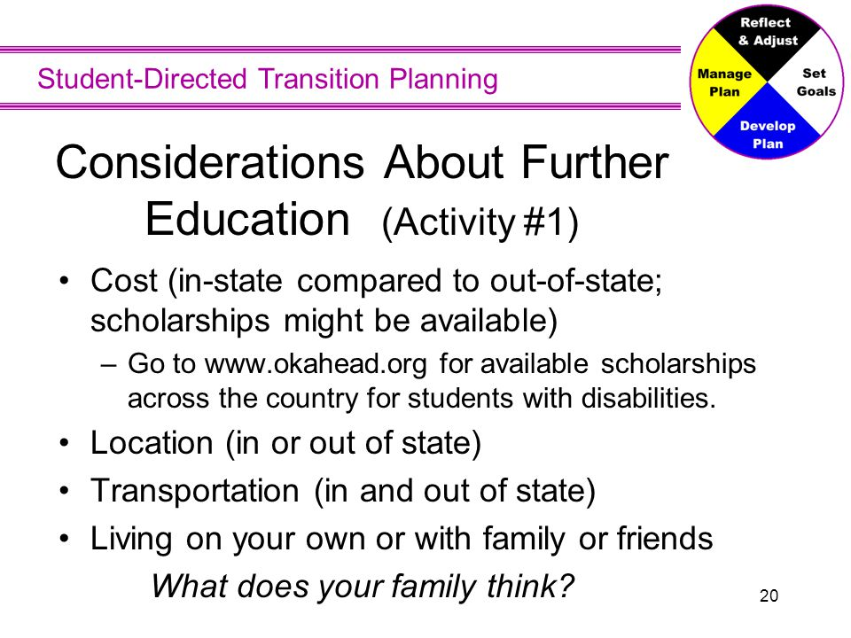 Family Discussion - Homework