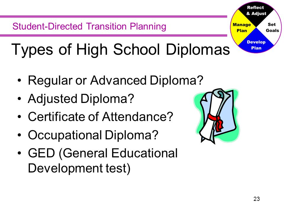 Types of High School Diplomas
