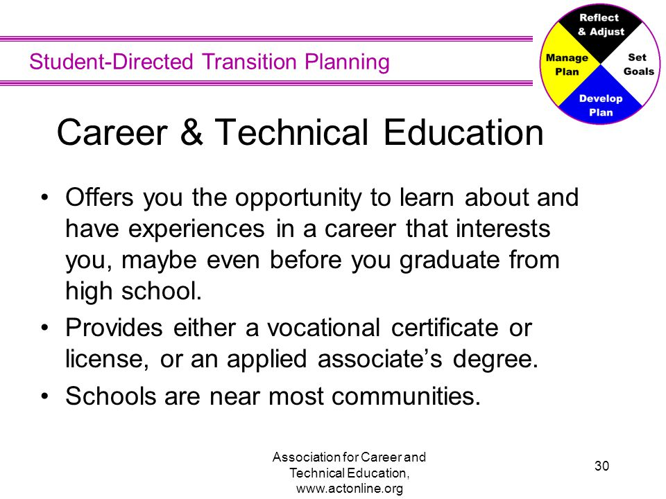 Career & Technical Education CAREER CLUSTERS