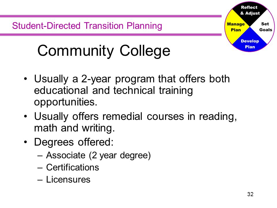 Community College Sample programs offered: Healthcare Dentistry