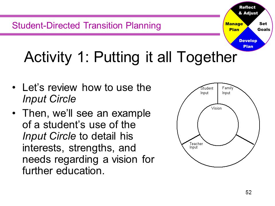 Input Circles Let's review what goes in each section.