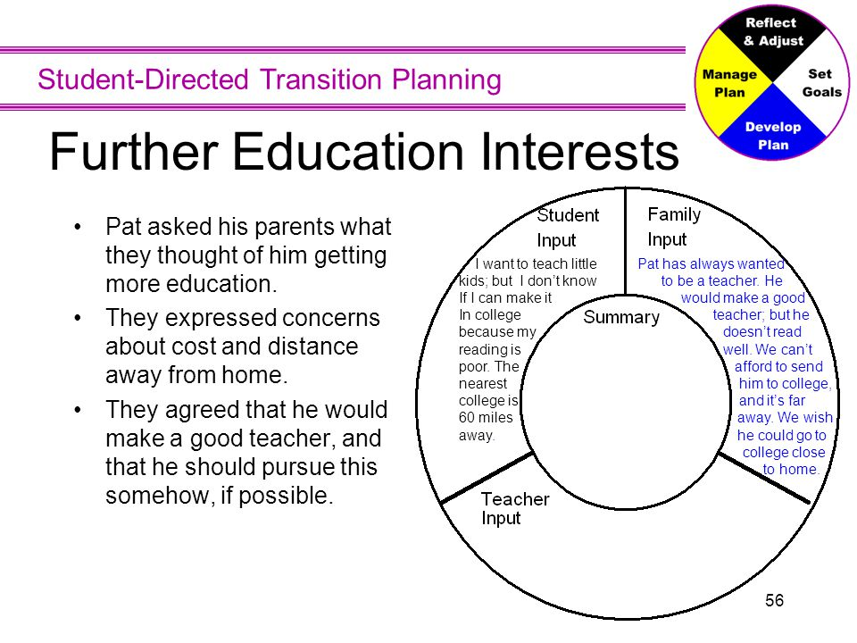 Further Education Interests