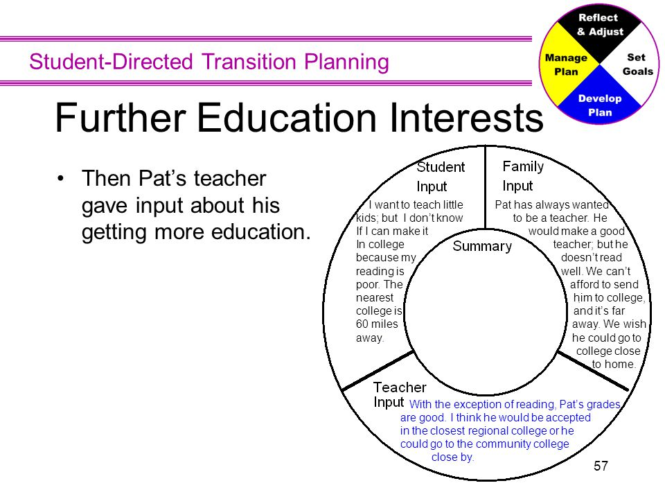Further Education Interests Summary Statement