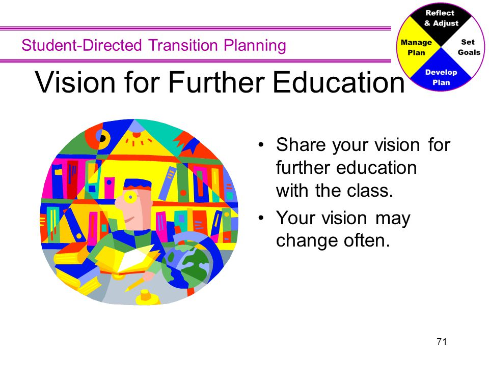 Sharing Your Vision Share your Vision for Further Education with your family. Make changes as needed.