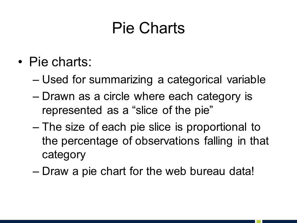 Pie Charts Pie charts: Used for summarizing a categorical variable