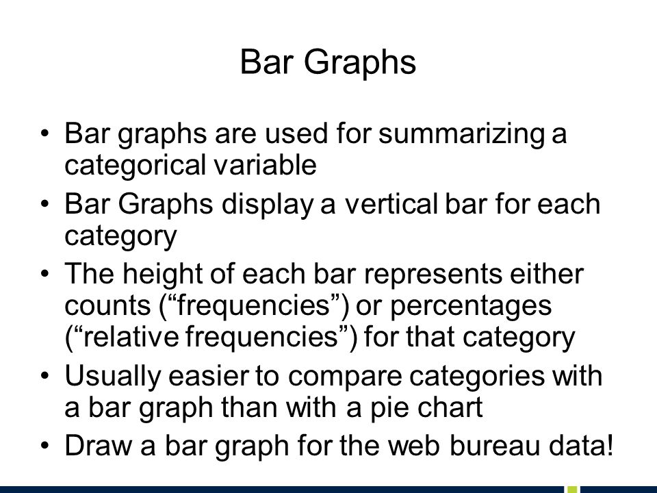 Bar Graphs Bar graphs are used for summarizing a categorical variable