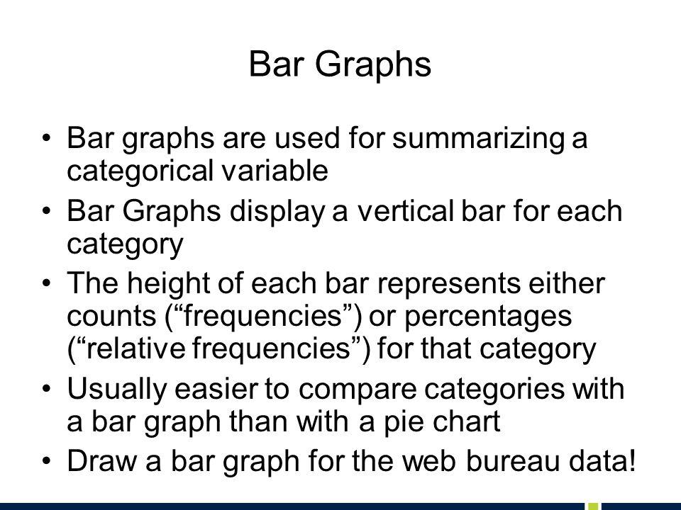 Bar Graphs Bar graphs are used for summarizing a categorical variable