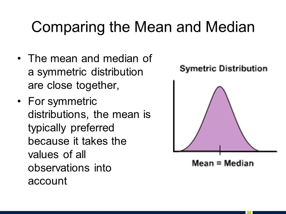 Comparing the Mean and Median