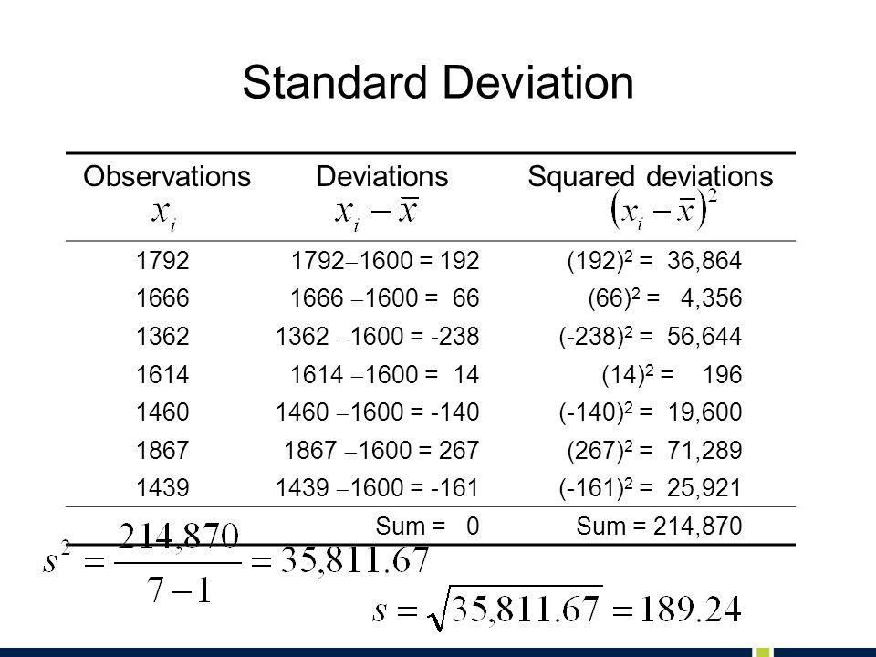 Standard Deviation Observations Deviations Squared deviations 1792