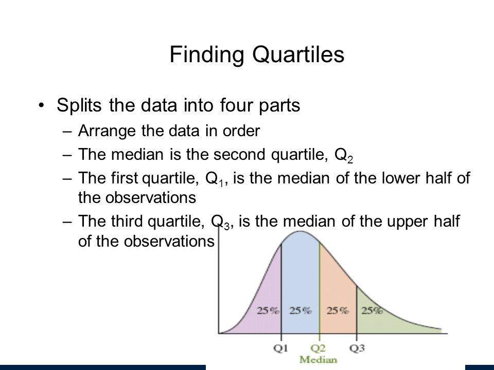 Finding Quartiles Splits the data into four parts