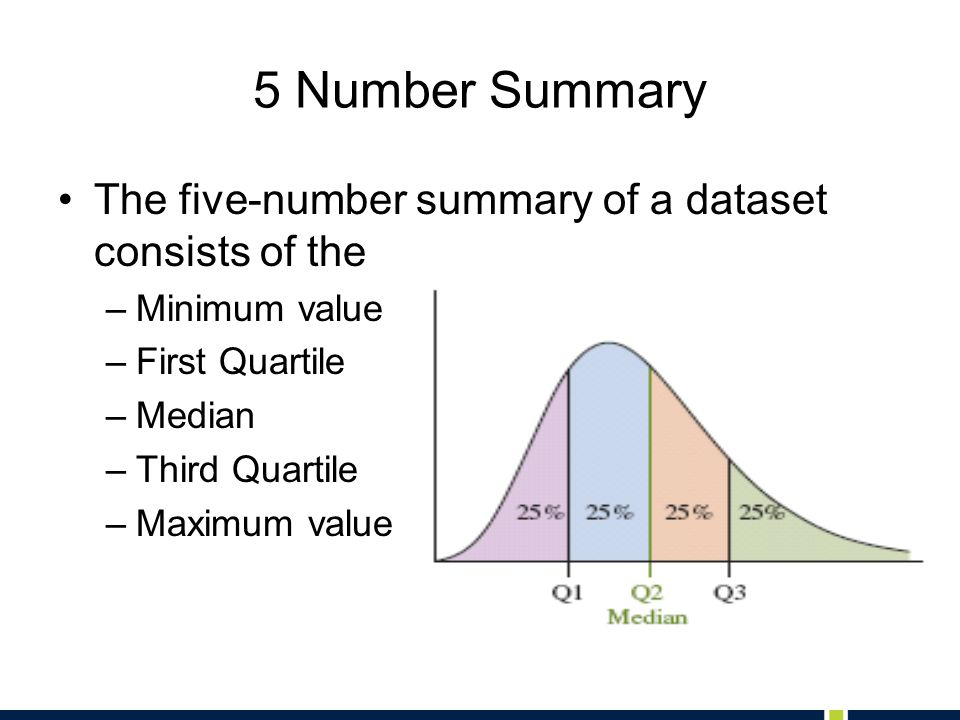 5 Number Summary The five-number summary of a dataset consists of the