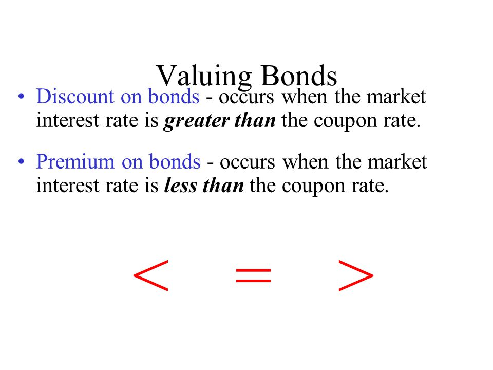 < = > Valuing Bonds
